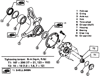 Diagram Of Front Suspension 2003 Subaru Forester together with Subaru Suspension Parts Diagram likewise Car Bearing Noise together with Five Wheel Bearing R Rs That Have A Bad Reputation together with Subaru Legacy Suspension Parts. on five bearing r rs that have a bad