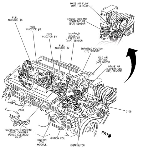 Tech Feature Cooler Heads Prevail Pouring Over Gm S Lt1 Engine And Reverse Flow Technology also Wiring Diagram For 00 Camaro Ss further 1994 Dodge V10 Engine additionally  on 97 camaro horsepower