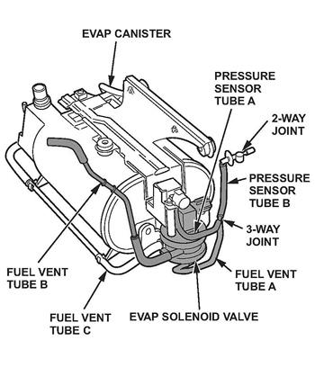 97 Dodge Neon Oxygen Sensor Location likewise Wiring Diagram For Mitsubishi Montero Sport furthermore Purge Valve 2005 Mazda 3 Location in addition Saturn Ion Egr Valve Location besides Location Of Purge Valve Solenoid 2003 Chevy S10. on 2001 eclipse egr valve location