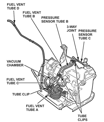 Tech Tip Honda Mil Comes On With Dtc P1457 Set