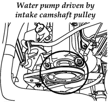 Evinrude 40 Hp 94 Wiring Diagram further 01 Mercury Cougar Fuse Box Diagram furthermore Continuity Tester Circuit moreover Subaru 1600 Brat 1978 Wiring Diagrams moreover Water Pump Pulley Noise. on mercury capri