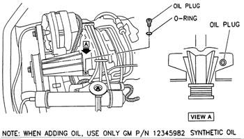 Servicing GM's 3800 V6 Engines | Rear Engine Diagram 3800 V6 Engine |  | Tech Shop Magazine